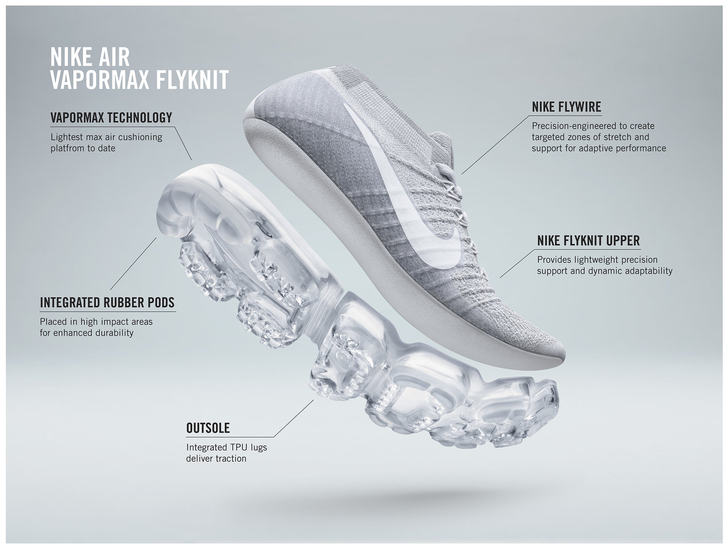8f205290f543d SP17 RN VaporMax ExplodedView Upper Tech 2500px.jpg. Image concept created  to illustrate the technology behind the Nike Air VaporMax Flyknit ...