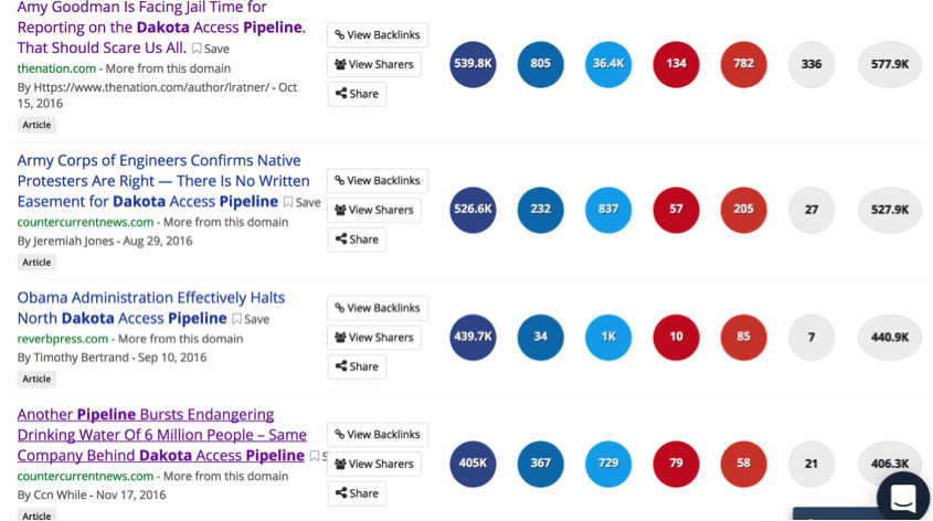 Buzzsumo   , a social media analysis platform, shows the most shared stories on the topic of DAPL across Facebook (the query terms for this remain the same as for the Media Cloud search: DAPL or (dakota AND pipeline).