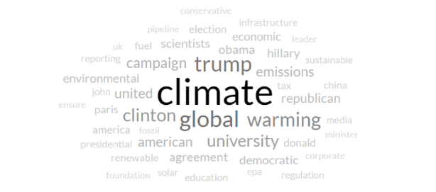 A classic word cloud of reporting about climate change in US media during 2016. Word use more appear bigger, darker, and are located more centrally.