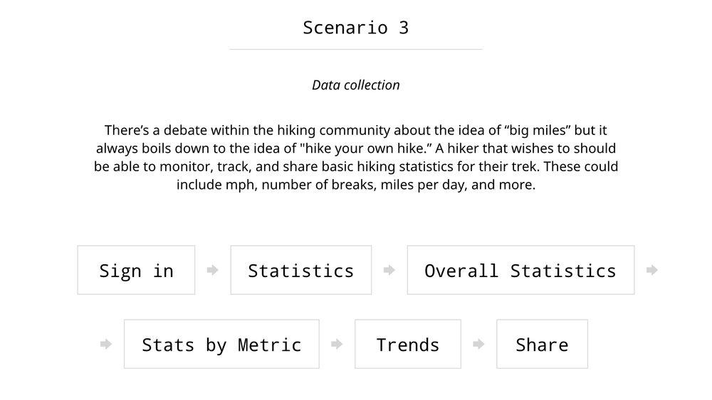 Scenarios_TrailGuide.003.jpeg