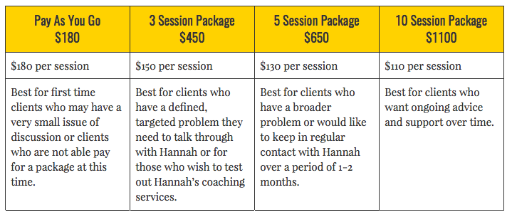 Personal Social Impact Consulting Pricing