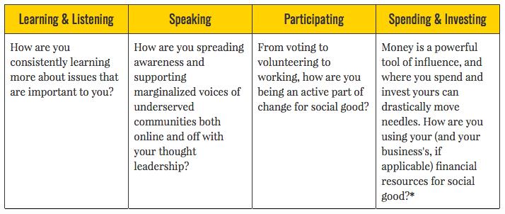 Personal Social Impact Coaching 4 Domains
