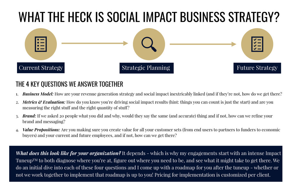 WTH is social impact business strategy