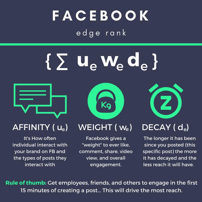 facebook-advertising-agency