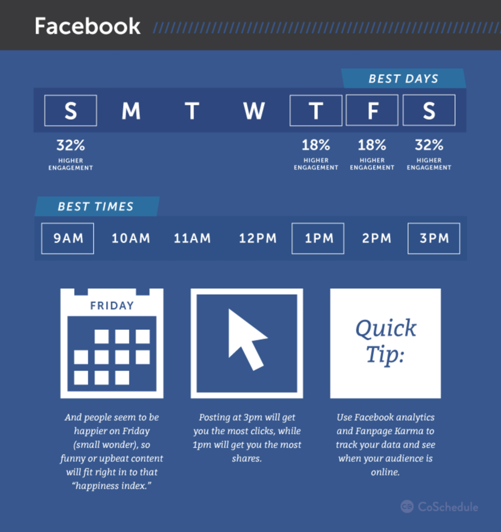 best time to post facebook.png