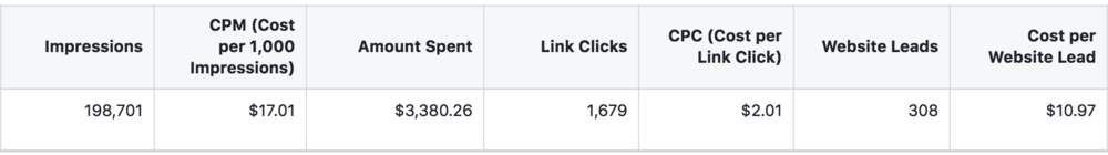 facebook ads mortgge lead generation.png