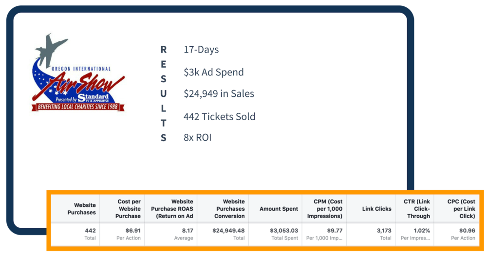 facebook advertising event sales.png