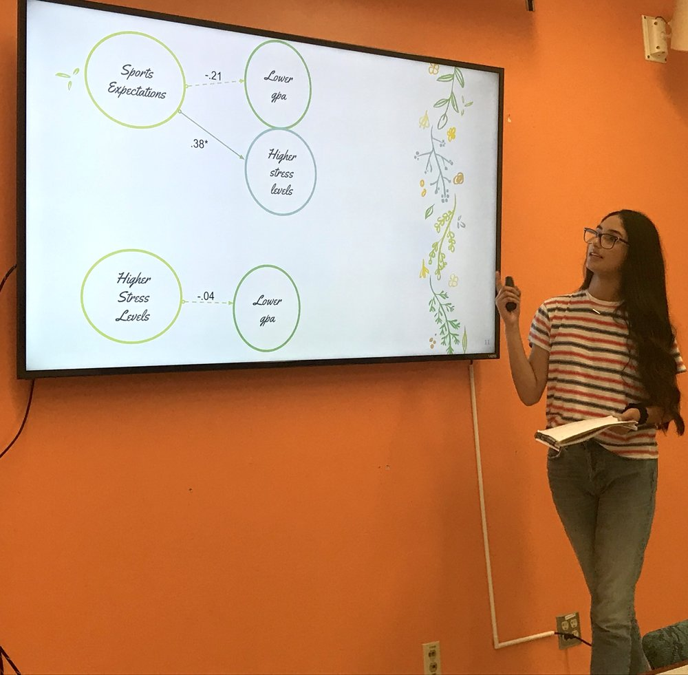 2018 Student Presentations