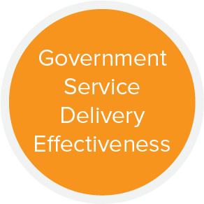 CaribbeanNextgovernmentServiceDelivery.png