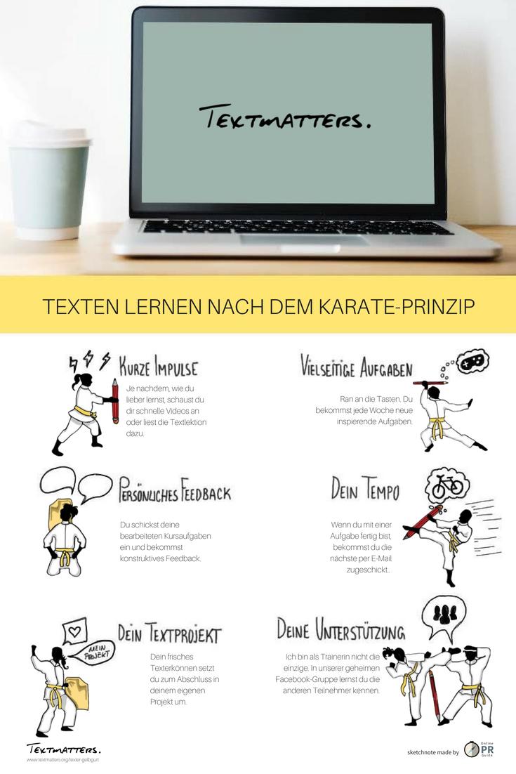 Copy of Texten lernen nach dem Karate-Prinzip.png