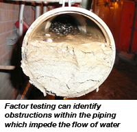 Factor Testing