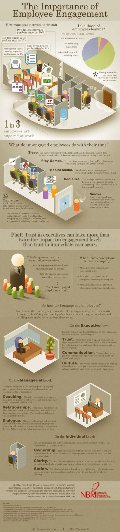 The Importance of Employee Engagement | Visual.ly | F.E. Moran