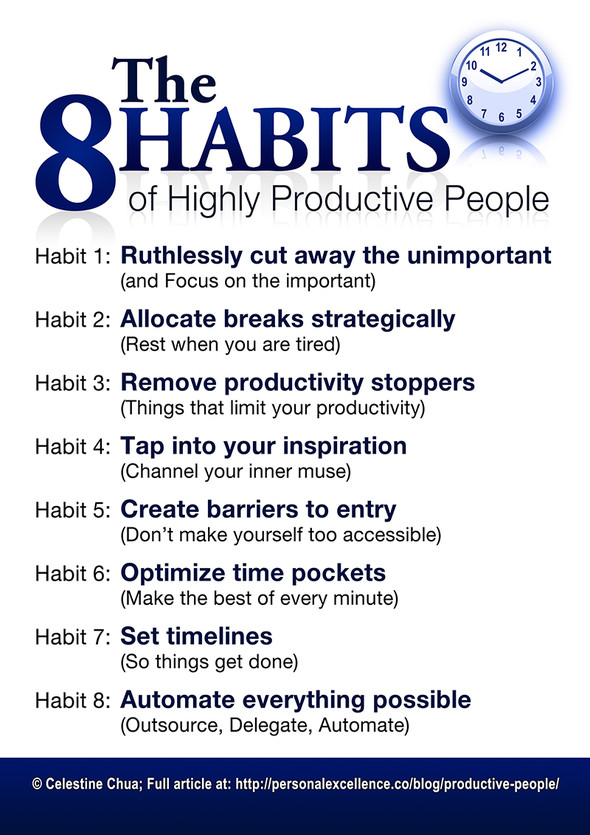 8 Habits of Highly Productive People | Personal Excellence
