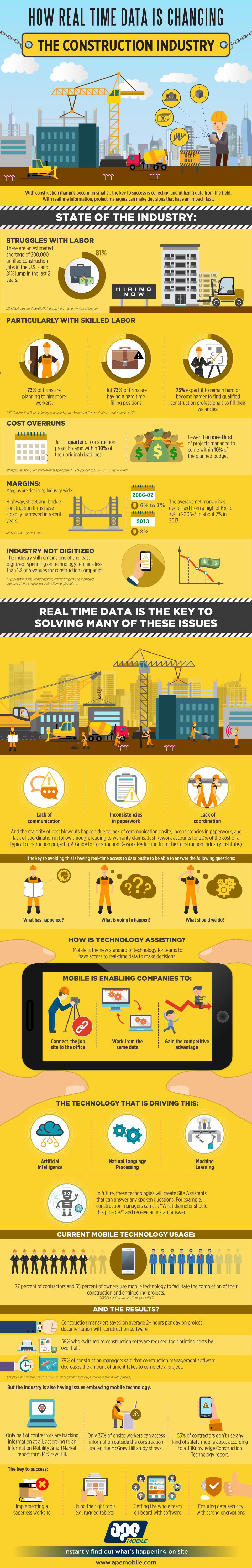 Infographic - Real Time Data Changing Construction Industry.jpg