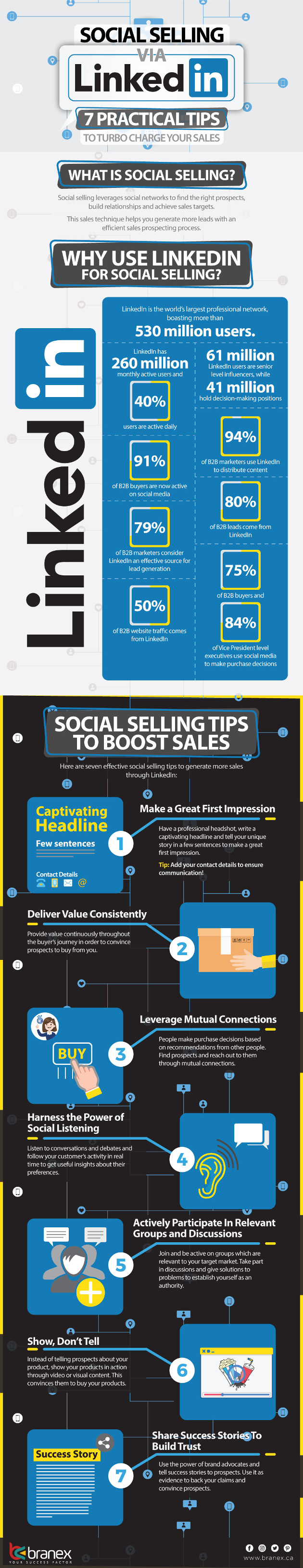 https://www.marketingprofs.com/chirp/2018/39833/social-selling-for-linkedin-seven-practical-tips-infographic?adref=nlt100418