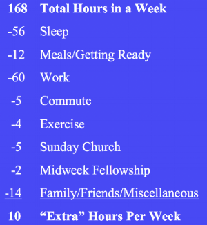 Biblical Meditation Available Hours.png
