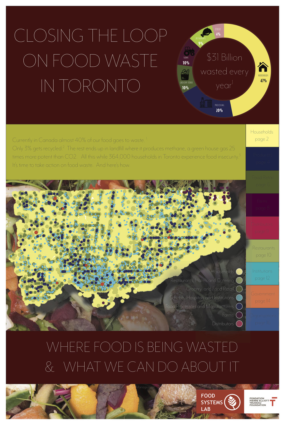 Guide to Reducing Food Waste in Toronto