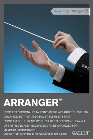Arranger Talent Theme StrengthsFinder Singapore