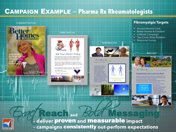 POINT-OF-CARE – Pharma Rx Rheumatologists