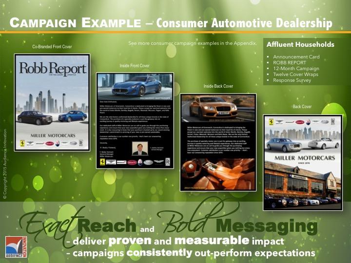 CONSUMER – Automotive Dealership