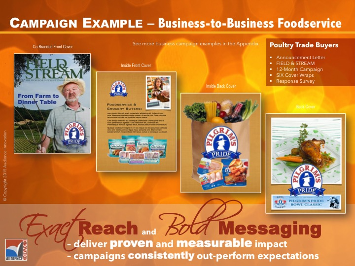 BUSINESS – Foodservice Trade Buyers