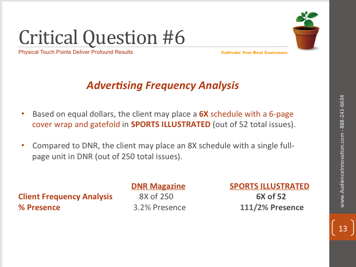 AUDIENCE INNOVATION - Precision Targeted Cover Wrap Marketing Campaigns, TRADE - Slide13.png