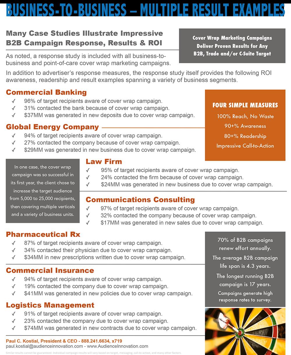 Audience Innovation Magazine Cover Wrap Marketing Partners