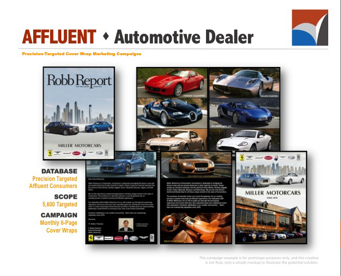 AUDIENCE INNOVATION - Precision Targeted Cover Wrap Marketing Campaigns, B2B Prototype Examples08.jpg