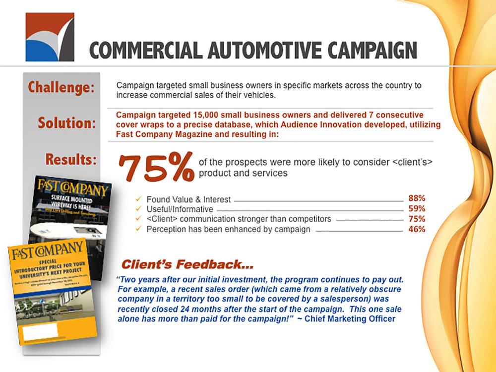 AUDIENCE INNOVATION - Case Study Vignettes - Magazine Cover Wrap Marketing - Slide01.jpg