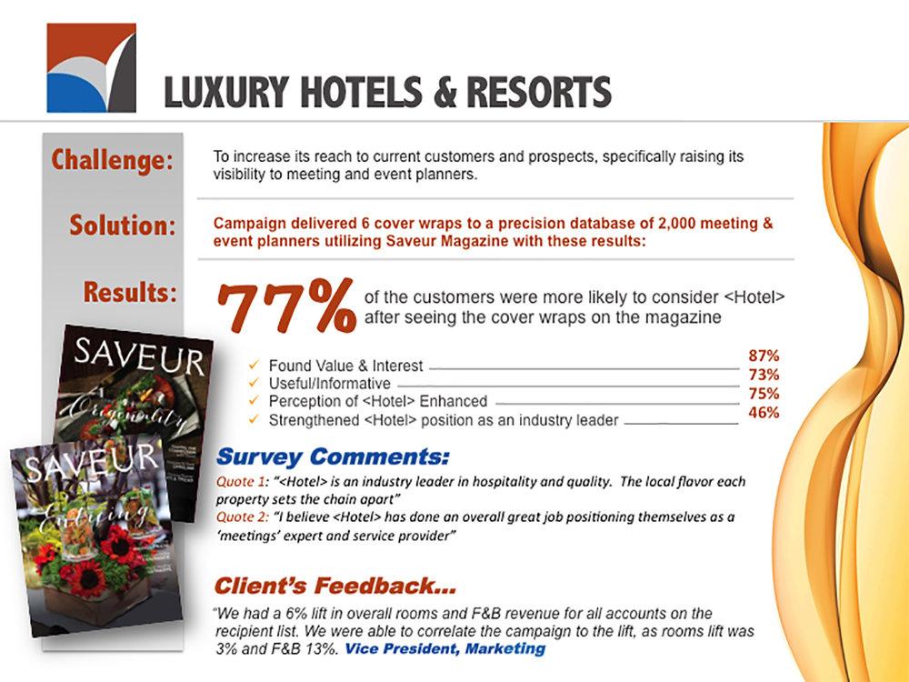 AUDIENCE INNOVATION - Case Study Vignettes - Magazine Cover Wrap Marketing - Slide03.jpg