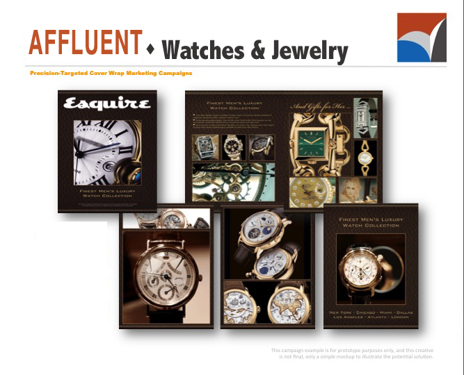 audience-innovation-magazine-cover-wrap-marketing-watches