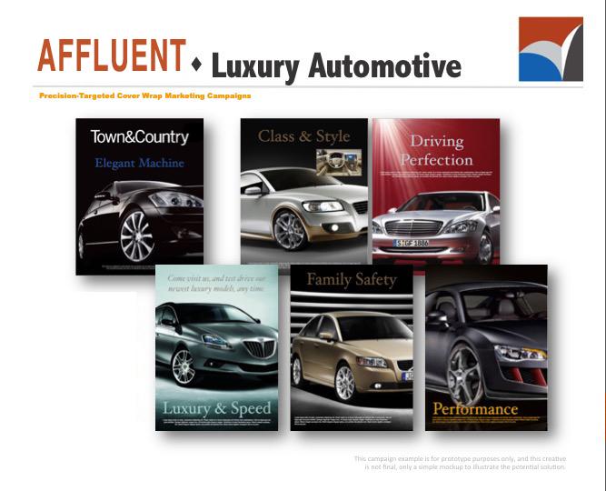 audience-innovation-magazine-cover-wrap-marketing-luxauto