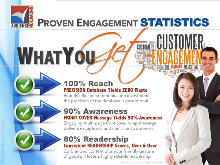 Magazine Cover Wrap Marketing Consumer Business - Slide06.png
