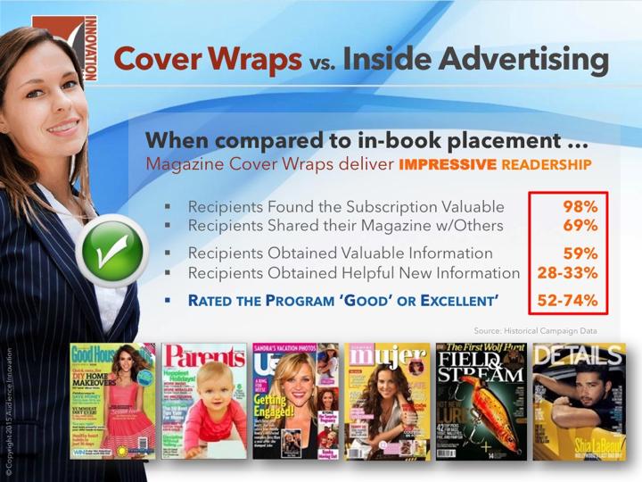 Magazine Cover Wrap Marketing Consumer Retail - Slide06.png