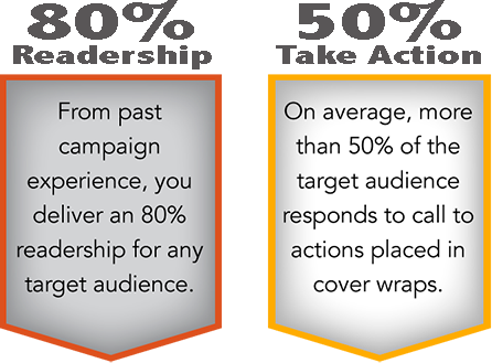 audience-innovation-magazine-cover-wrap-marketing-80-readership-50-take-action