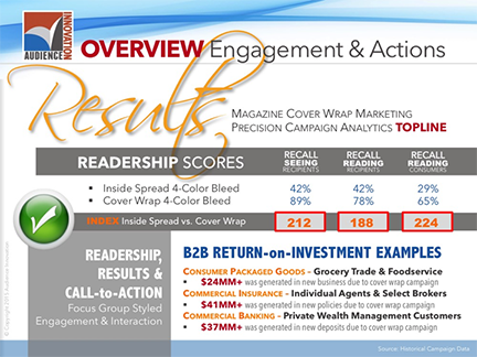 audience-innovation-magazine-cover-wrap-marketing-campaign-overview-09.png
