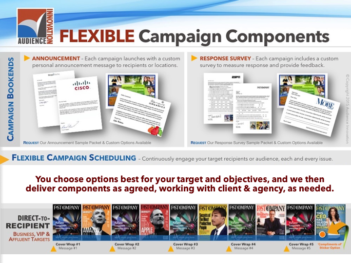 Magazine Cover Wrap Marketing Consumer Business - Slide13.png