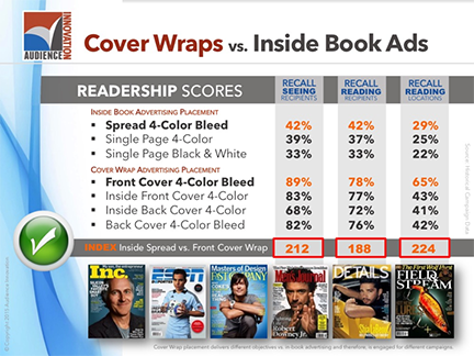 audience-innovation-magazine-cover-wrap-marketing-campaign-overview-53.png