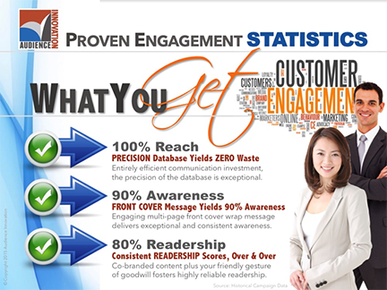 audience-innovation-magazine-cover-wrap-marketing-campaign-overview-54.png