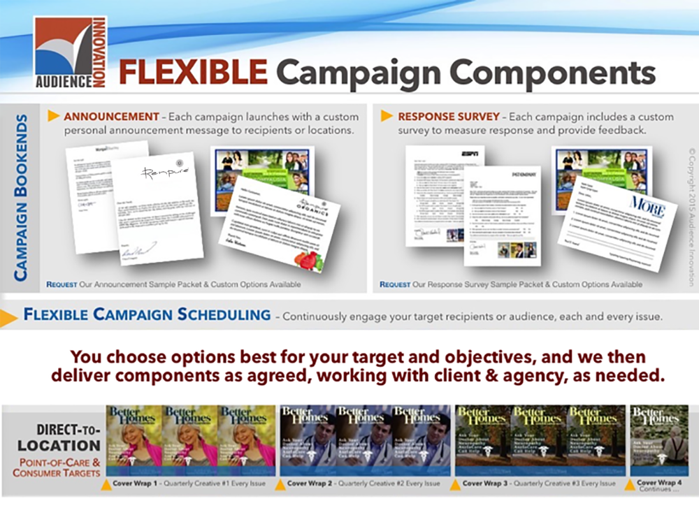 Magazine Cover Wrap Marketing Consumer Retail - Slide16.png