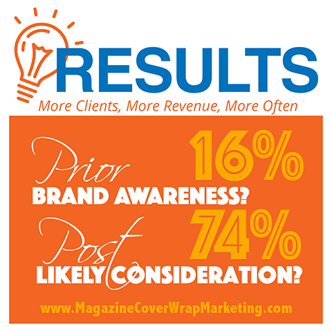 audience-innovation-magazine-cover-wrap-marketing-target-hello-happy-011.png