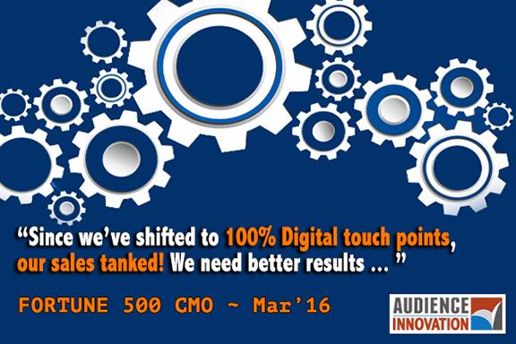 audience-innovation-magazine-cover-wrap-marketing-target-meme-005a.jpg