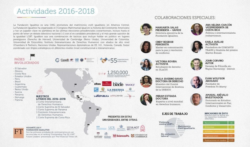Acciones-Fundacion-Igualitos-No-Discriminacion