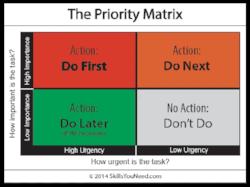 prioritymatrix.png