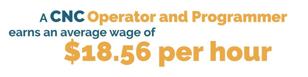 Average CNC wage.JPG