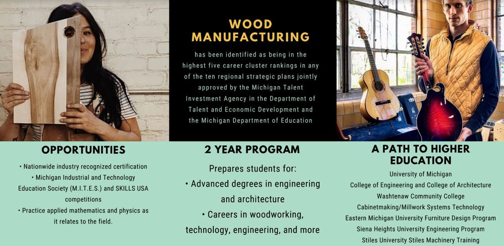 Wood Manufacturing Design classes at the Sam Beauford Woodworking Institute - teaching the careers of tomorrow!