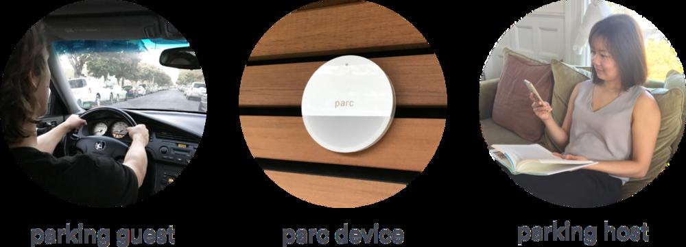 parcSystem.png