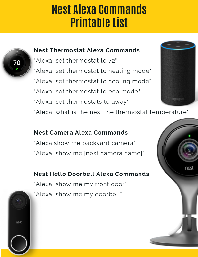 Printable List of Alexa Nest Commands -  CLICK HERE TO DOWNLOAD PRINTABLE PDF