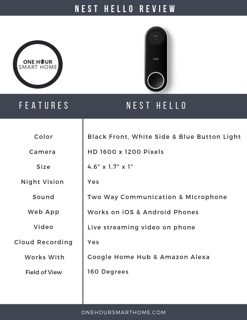 New Echo Show Vs Echo Spot (2).png