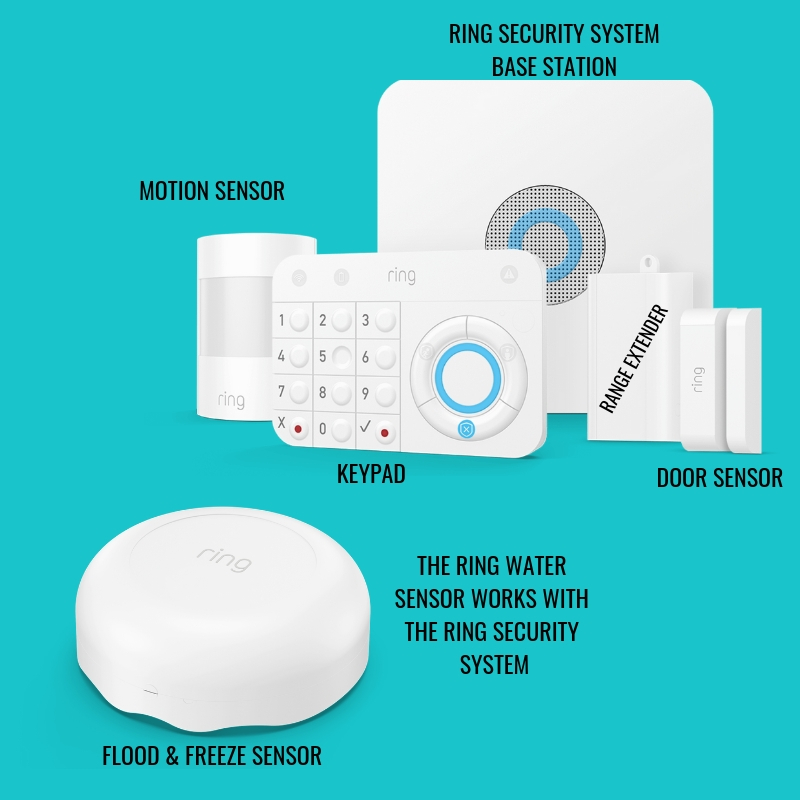 Ring Water Sensor Review: The  Ring Water Sensor  Works With  The Ring Security System